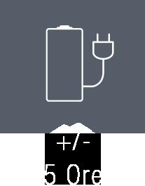 tilgreen-tilmini-charge-it