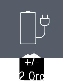 tilgreen-tiltrott-charge-it