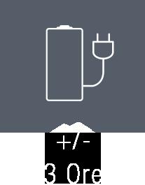 tilgreen-tilboost-charge-it