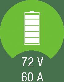 tilgreen-tilmax-chiffres-3